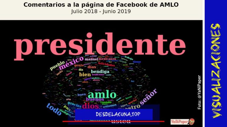 10 palabras que más le dicen a AMLO en Facebook