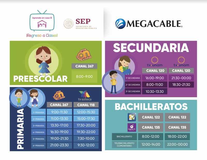 canales megacable aprende en casa
